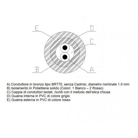 ART. 420851 - DROP TE 1x2x1RR/X RINF. T.I. 1221