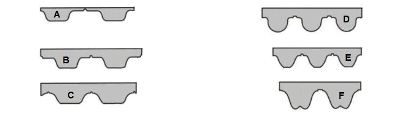 Cinghie